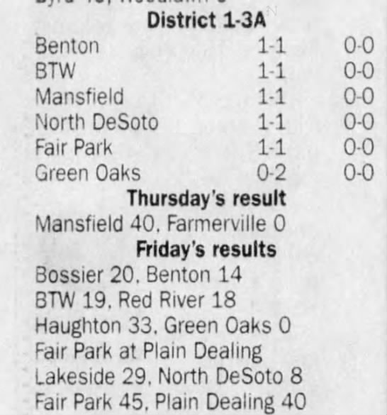 Sep 13 District Standings
