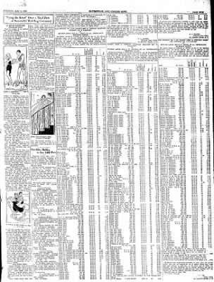 The Courier News from Blytheville, Arkansas on May 2, 1931 · Page 7