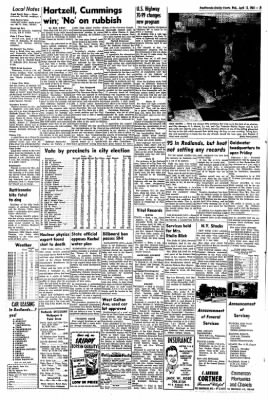 Redlands Daily Facts from Redlands, California on April 15, 1964 · Page 5